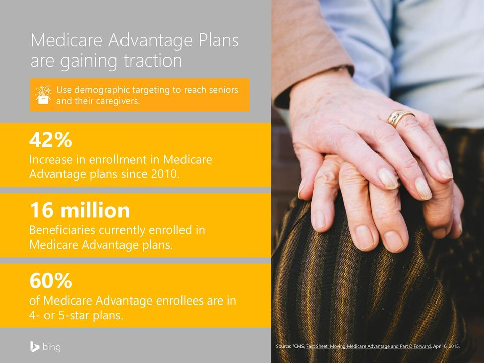 16 million Beneficiaries currently enrolled in Medicare Advantage plans.