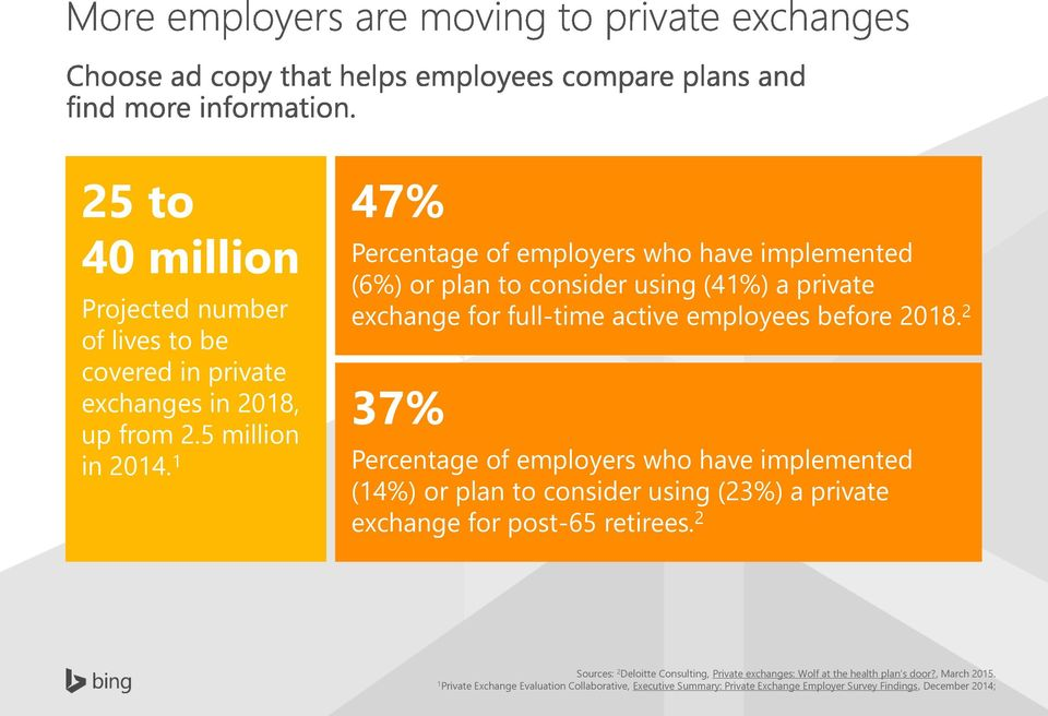 2 37% Percentage of employers who have implemented (14%) or plan to consider using (23%) a private exchange for post-65 retirees.