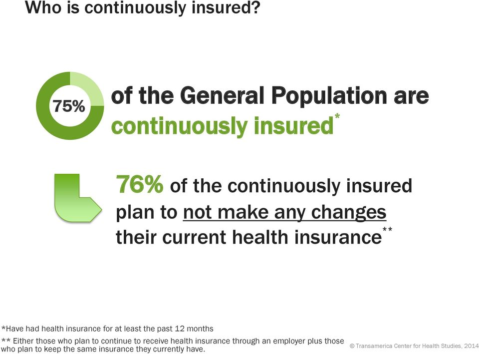 not make any changes their current health insurance ** *Have had health insurance for at least