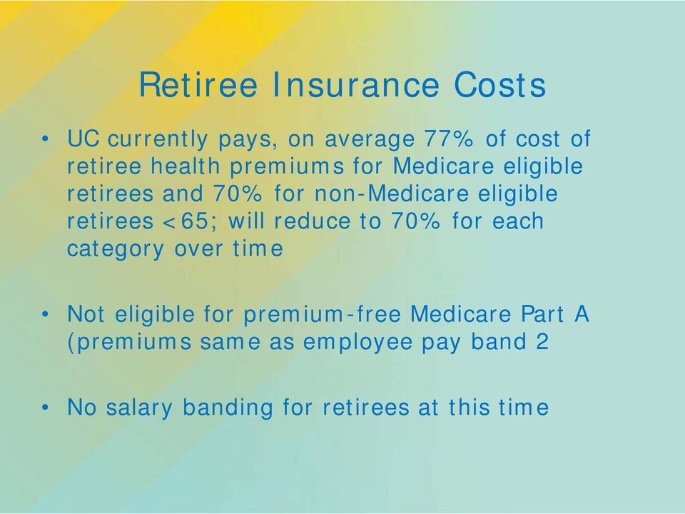 <65; will reduce to 70% for each category over time Not eligible for premium-free