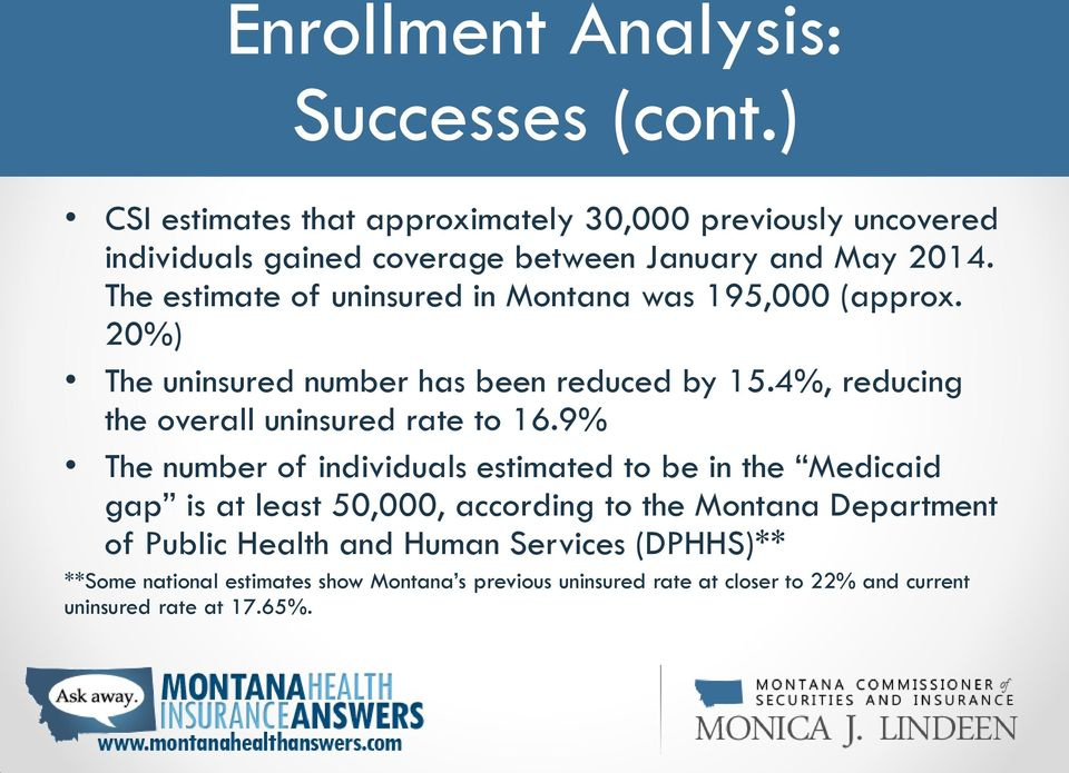 The estimate of uninsured in Montana was 195,000 (approx. 20%) The uninsured number has been reduced by 15.