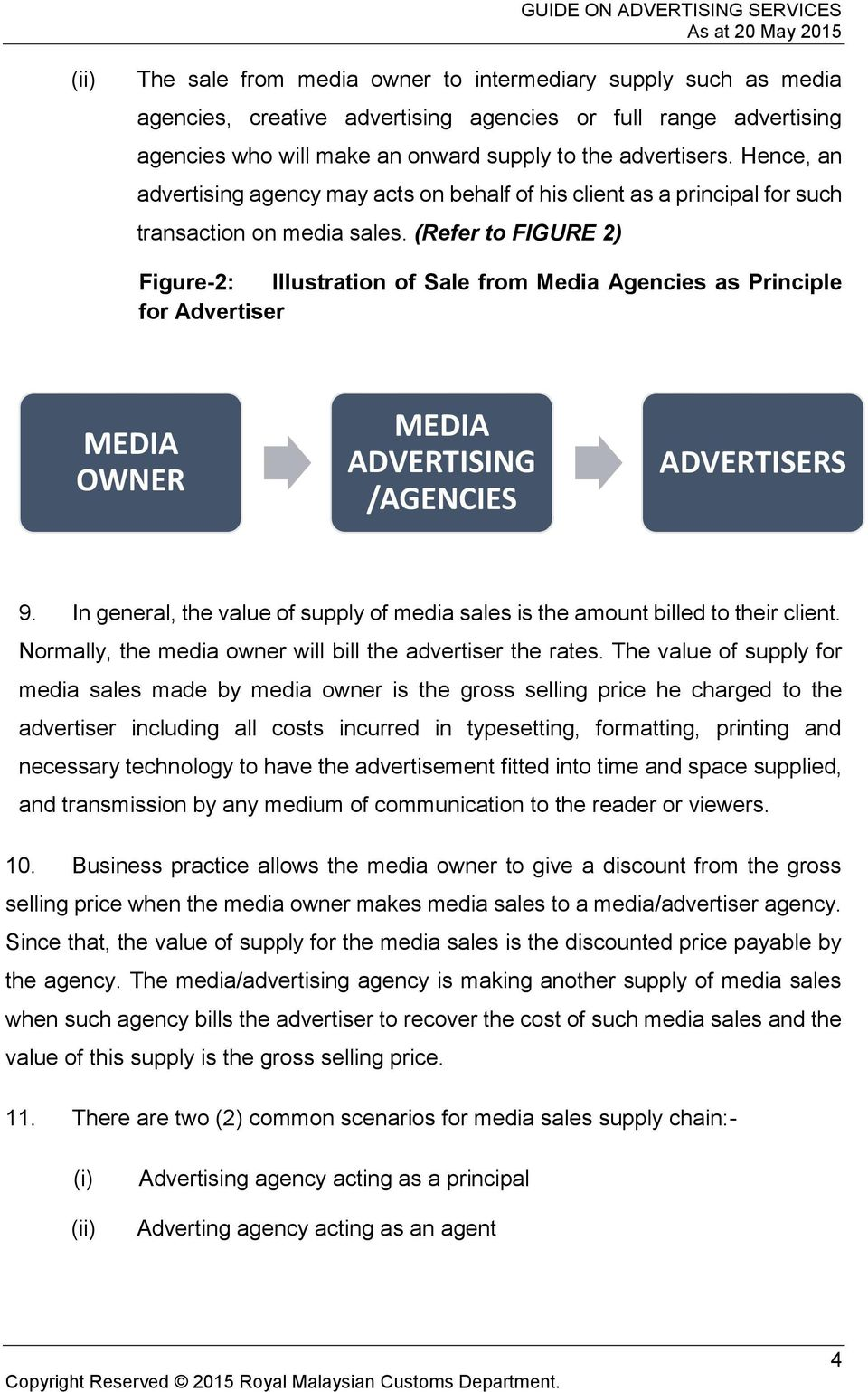 (Refer to FIGURE 2) Figure-2: Illustration of Sale from Media Agencies as Principle for Advertiser MEDIA OWNER MEDIA ADVERTISING /AGENCIES ADVERTISERS 9.