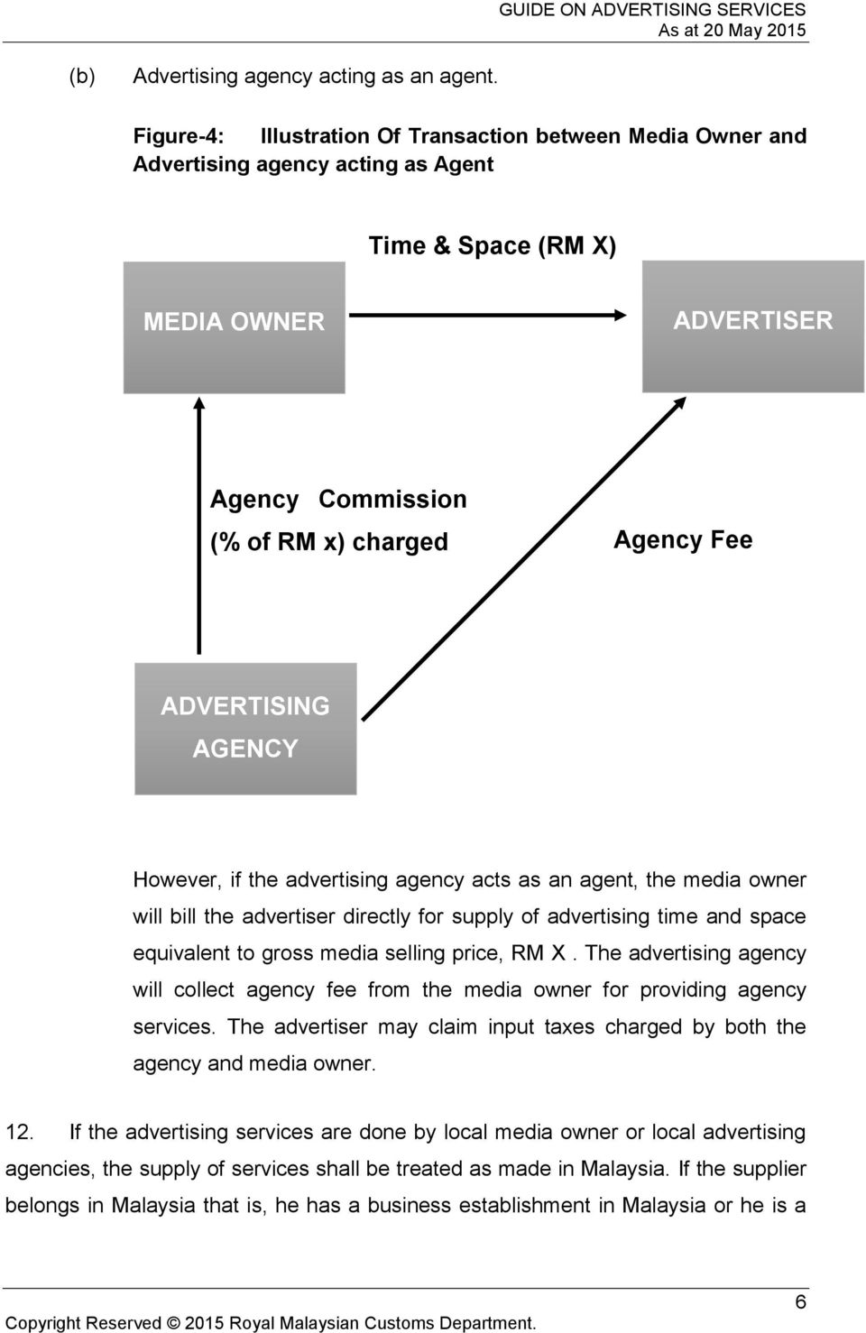 ADVERTISING AGENCY However, if the advertising agency acts as an agent, the media owner will bill the advertiser directly for supply of advertising time and space equivalent to gross media selling