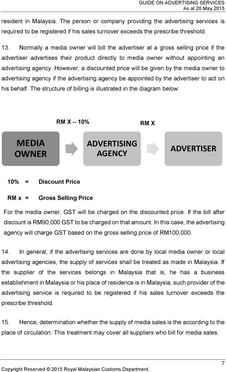 However, a discounted price will be given by the media owner to advertising agency if the advertising agency be appointed by the advertiser to act on his behalf.