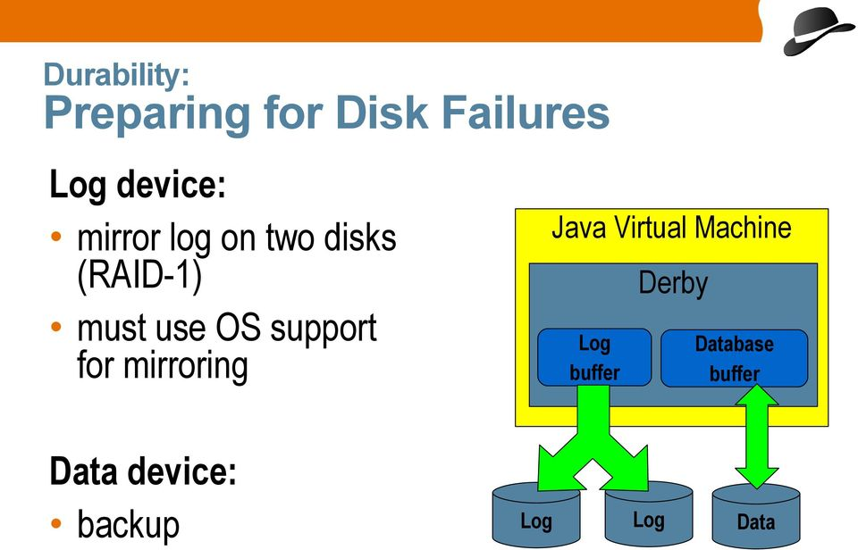 support for mirroring Data device: backup Java