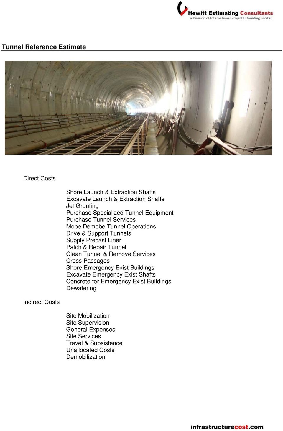 & Repair Tunnel Clean Tunnel & Remove Services Cross Passages Shore Emergency Exist Buildings Excavate Emergency Exist Shafts Concrete for