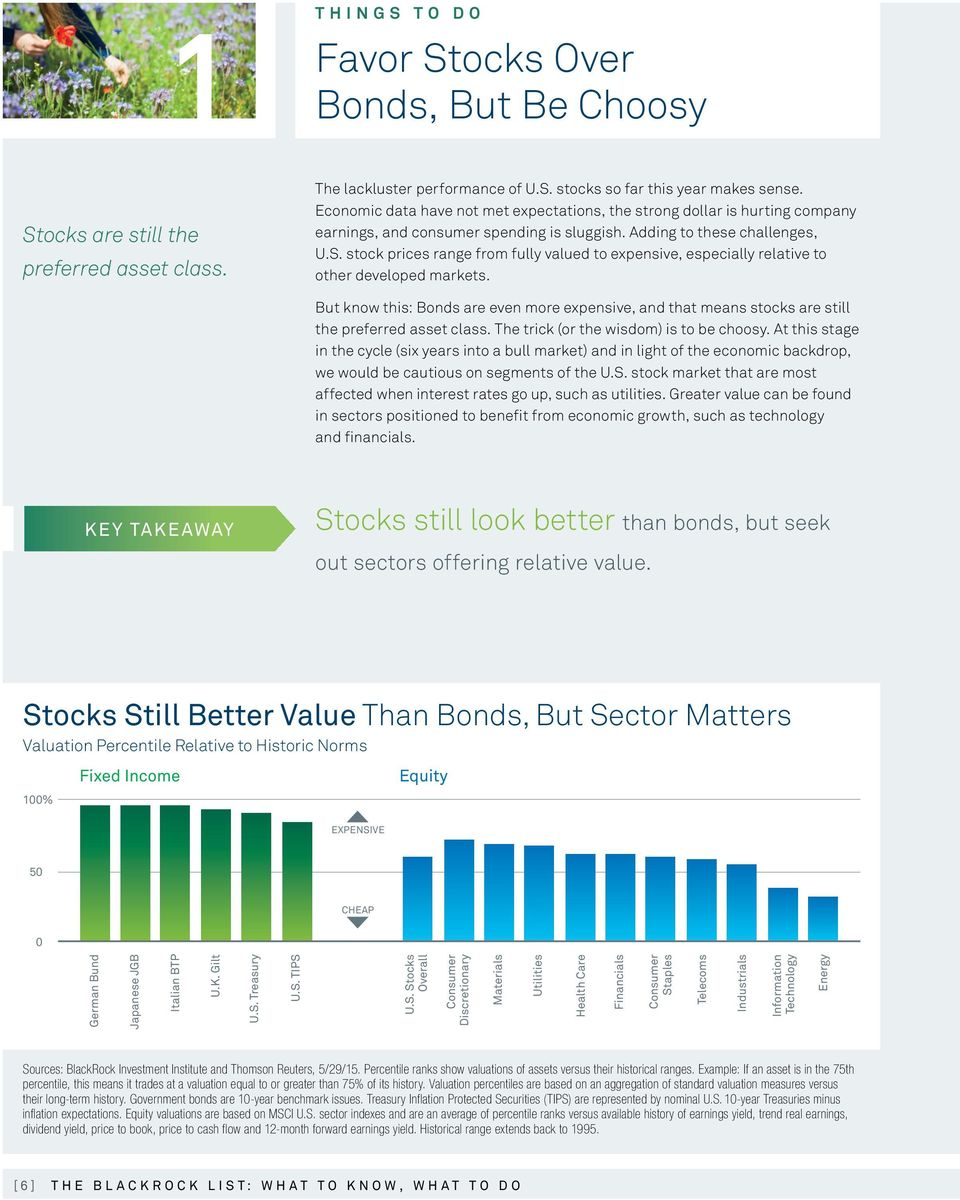 stock prices range from fully valued to expensive, especially relative to other developed markets.