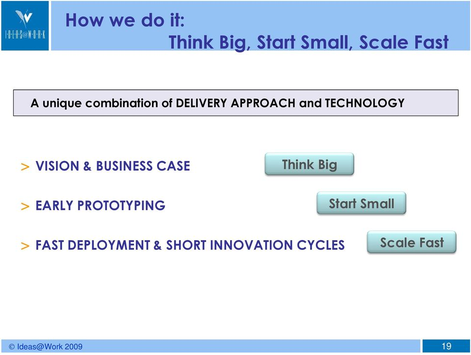& BUSINESS CASE Think Big > EARLY PROTOTYPING Start Small