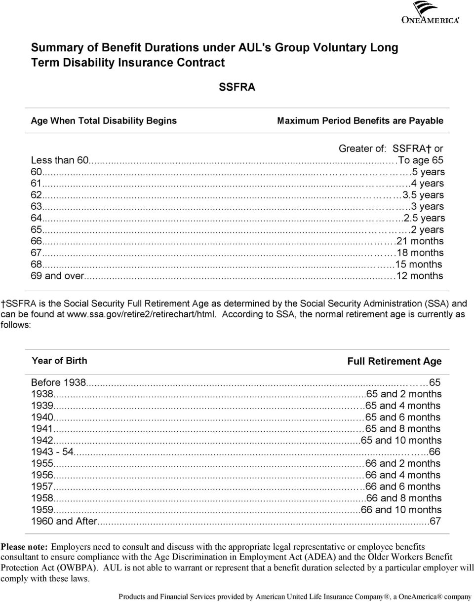 ...12 months SSFRA is the Social Security Full Retirement Age as determined by the Social Security Administration (SSA) and can be found at www.ssa.gov/retire2/retirechart/html.