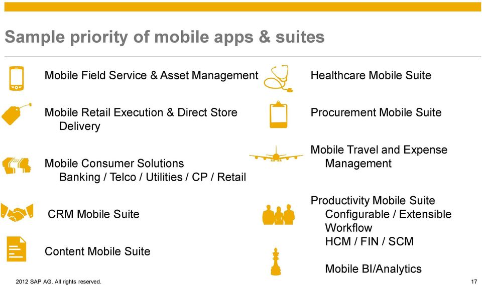 Procurement Mobile Suite Mobile Travel and Expense Management CRM Mobile Suite Content Mobile Suite Productivity