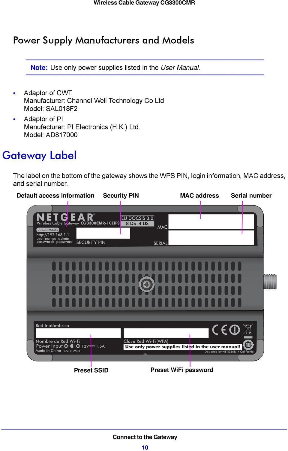 Model: AD817000 Gateway Label The label on the bottom of the gateway shows the WPS PIN, login information, MAC address, and serial