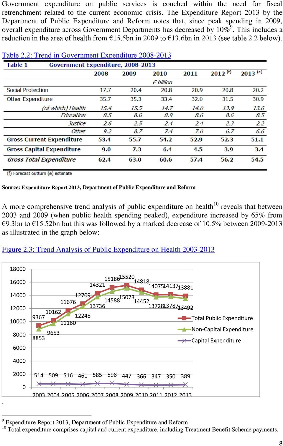 This includes a reduction in the area of health from 15.5bn in 2009 to 13.6bn in 2013 (see table 2.2 below). Table 2.