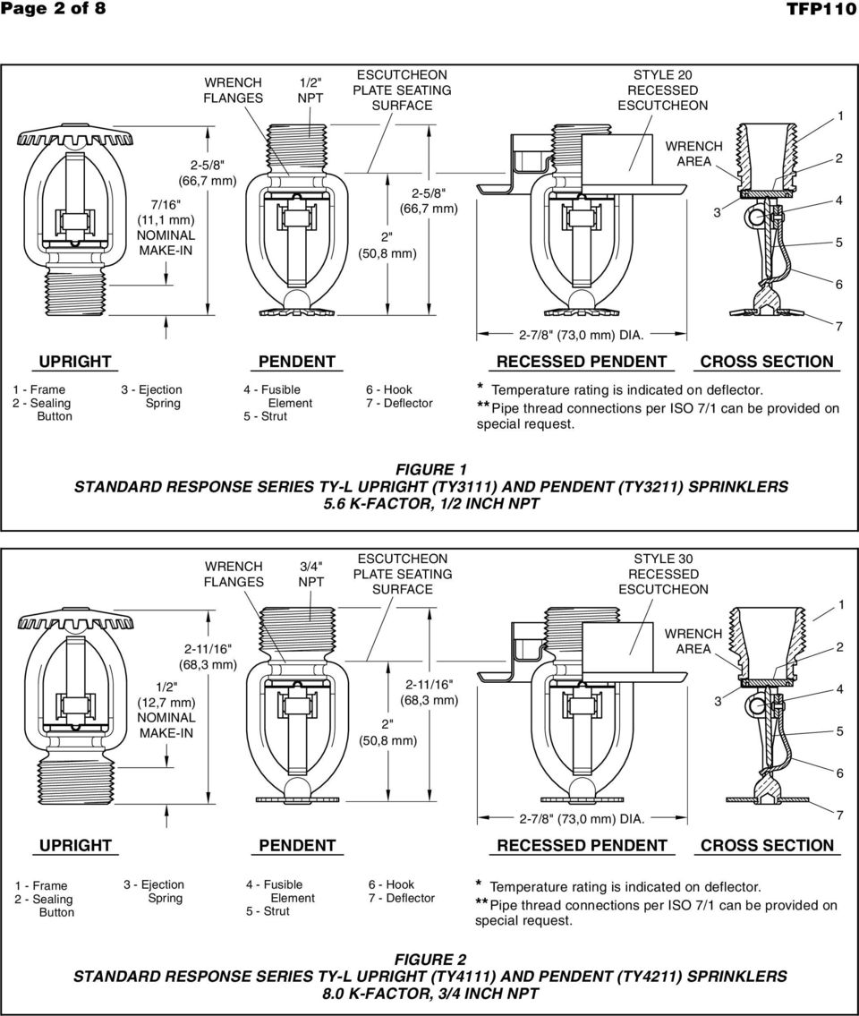 **Pipe thread connections per ISO 7/1 can be provided on special request. FIGURE 1 STANDARD RESPONSE SERIES TY-L UPRIGHT (TY3111) AND PENDENT (TY3211) SPRINKLERS 5.