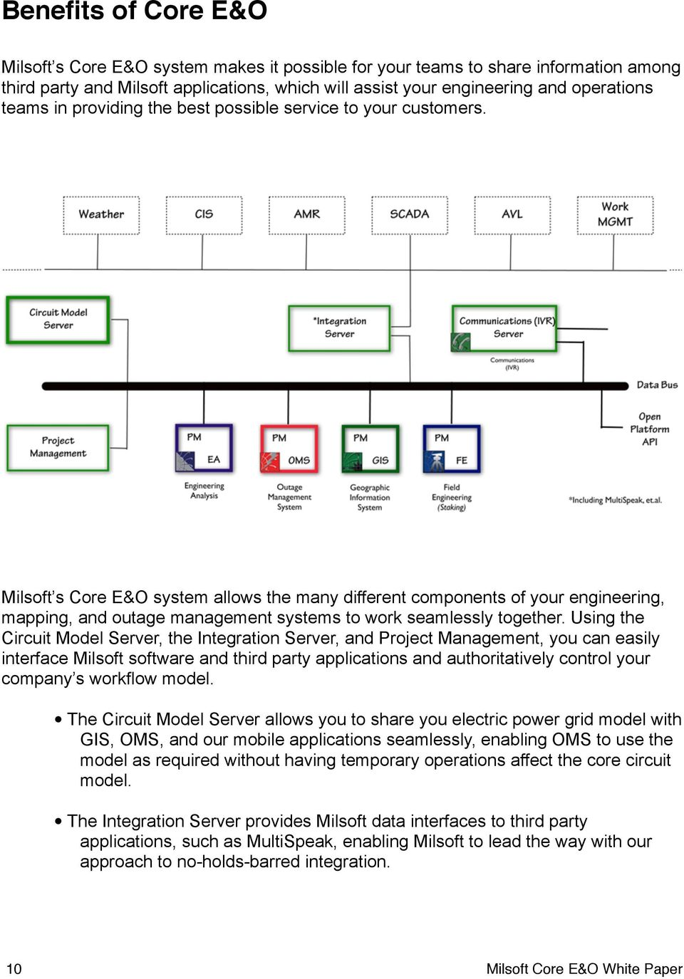 Milsoft s Core E&O system allows the many different components of your engineering, mapping, and outage management systems to work seamlessly together.