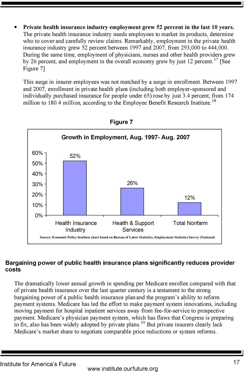Remarkably, employment in the private health insurance industry grew 52 percent between 1997 and 2007, from 293,000 to 444,000.