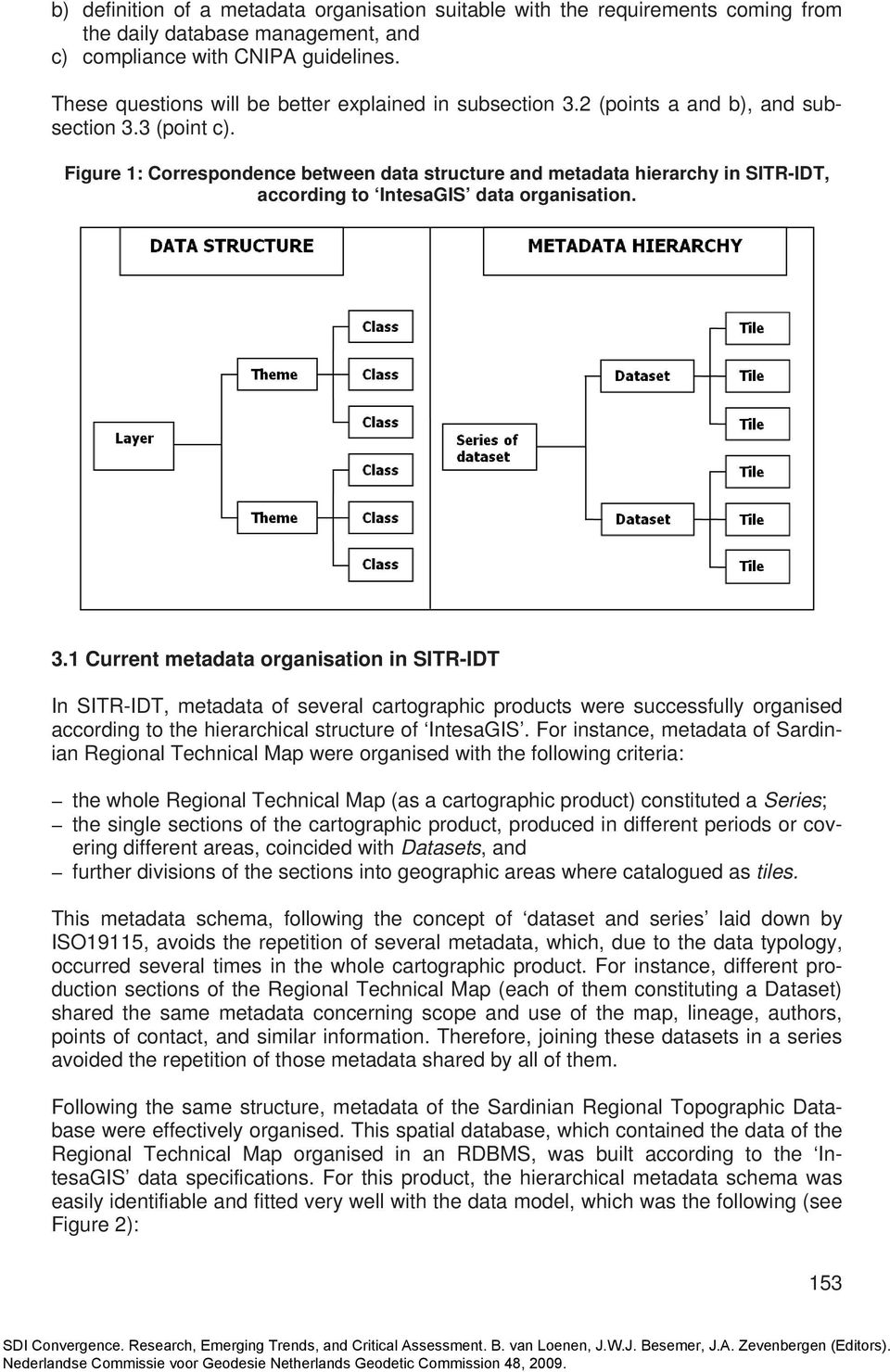 Figure 1: Correspondence between data structure and metadata hierarchy in SITR-IDT, according to IntesaGIS data organisation. 3.