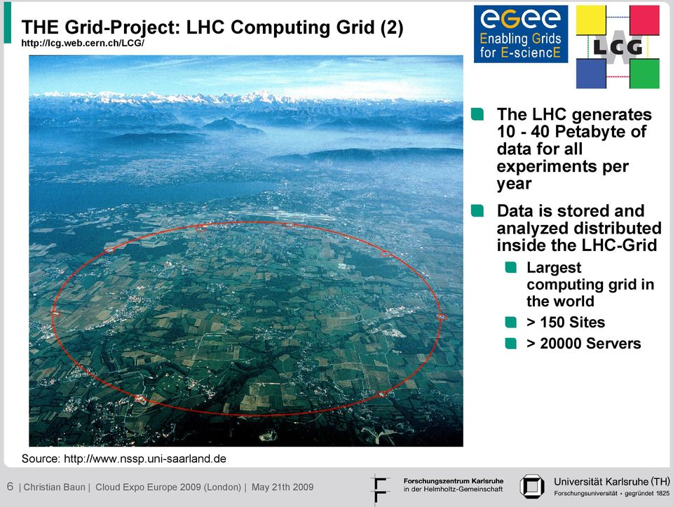 stored and analyzed distributed inside the LHC-Grid Largest computing grid in the world >