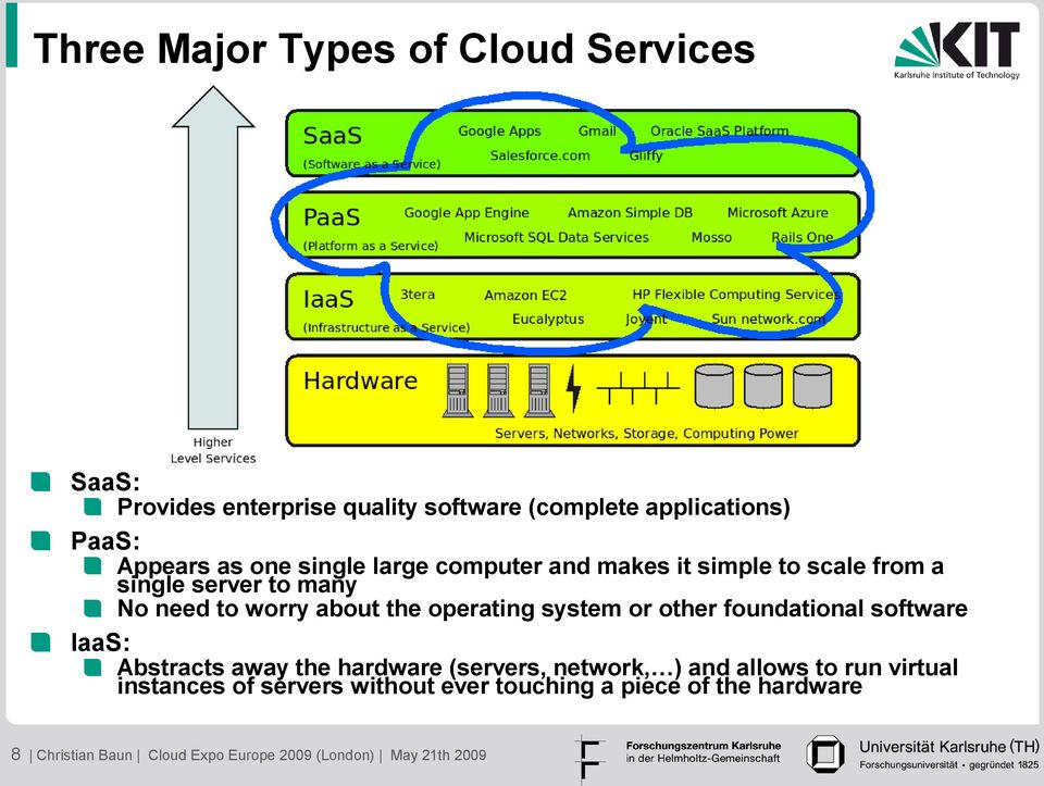system or other foundational software IaaS: Abstracts away the hardware (servers, network, ) and allows to run virtual