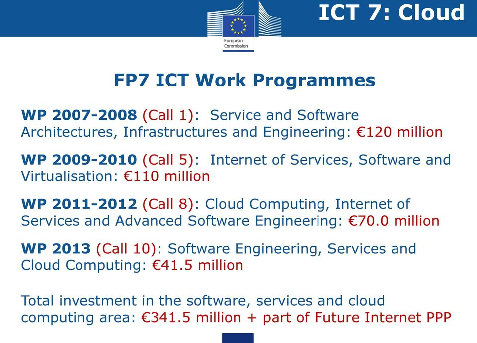Computing, Internet of Services and Advanced Software Engineering: 70.