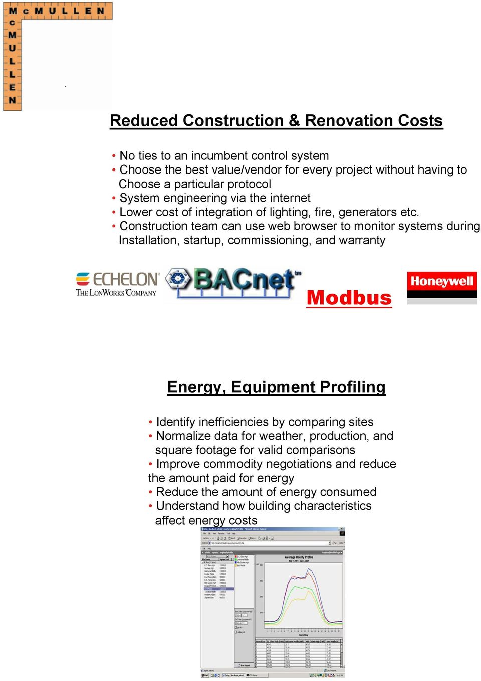 Construction team can use web browser to monitor systems during Installation, startup, commissioning, and warranty Modbus Energy, Equipment Profiling Identify inefficiencies by