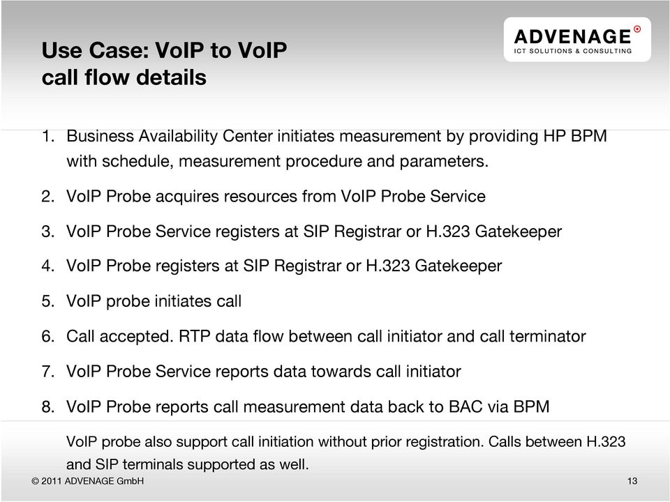 323 Gatekeeper 5. VoIP probe initiates call 6. Call accepted. RTP data flow between call initiator and call terminator 7. VoIP Probe Service reports data towards call initiator 8.