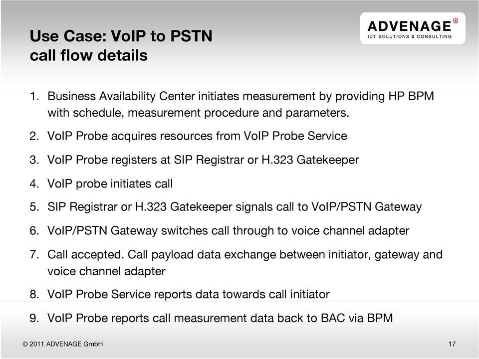 "VoIP/PSTN Gateway switches call through to voice channel adapter 7. Call accepted. Call payload data exchange between initiator, gateway and"" voice channel adapter 8."