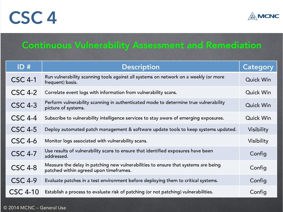 CSC 4-4 Subscribe to vulnerability intelligence services to stay aware of emerging exposures. CSC 4-5 Deploy automated patch management & software update tools to keep systems updated.