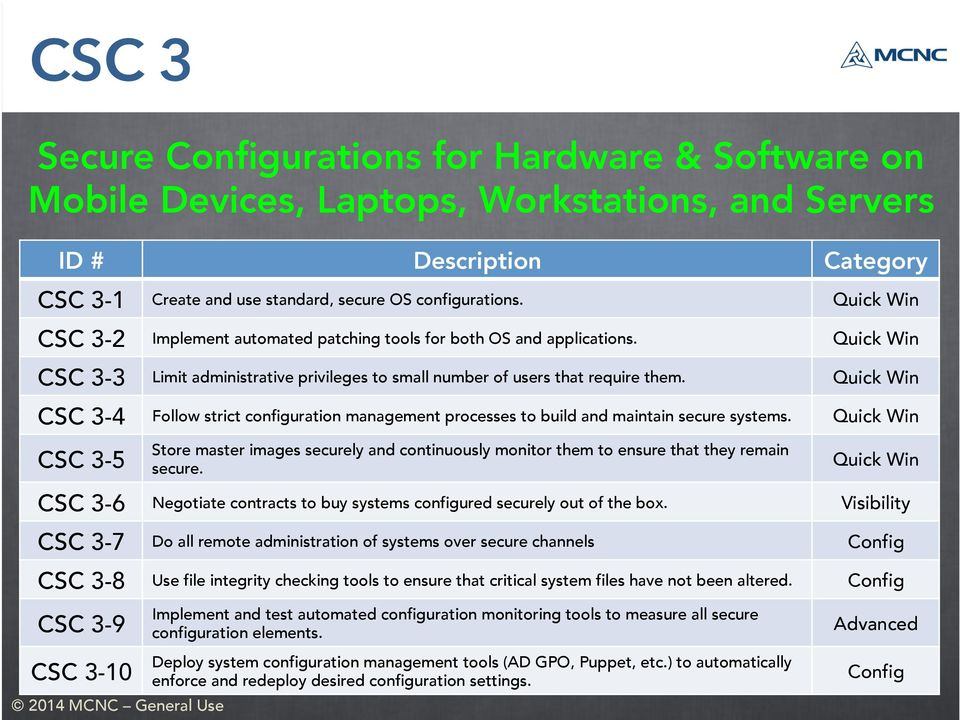 CSC 3-4 Follow strict configuration management processes to build and maintain secure systems. CSC 3-5 Store master images securely and continuously monitor them to ensure that they remain secure.