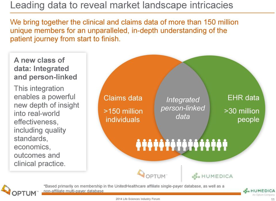 A new class of data: Integrated and person-linked This integration enables a powerful new depth of insight into real-world effectiveness, including quality standards,