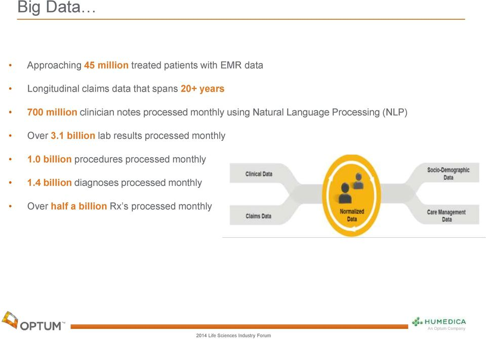 Processing (NLP) Over 3.1 billion lab results processed monthly 1.