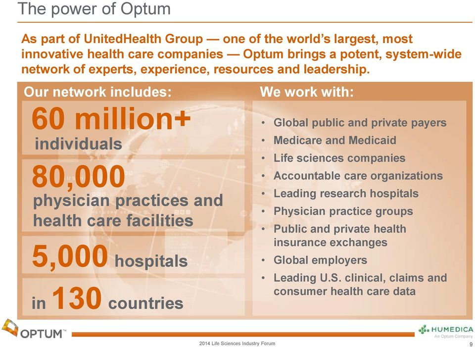 Our network includes: We work with: 60 million+ individuals 80,000 physician practices and health care facilities 5,000 hospitals in 130 countries Global public