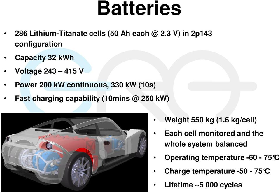 330 kw (10s) Fast charging capability (10mins @ 250 kw) Weight 550 kg (1.