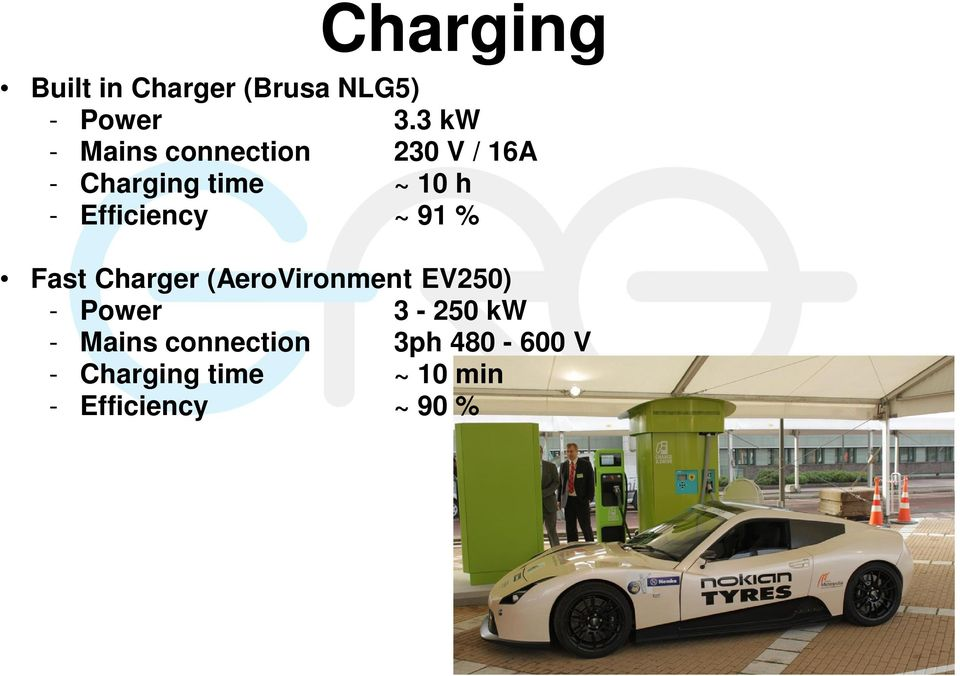 Efficiency ~ 91 % Fast Charger (AeroVironment EV250) - Power