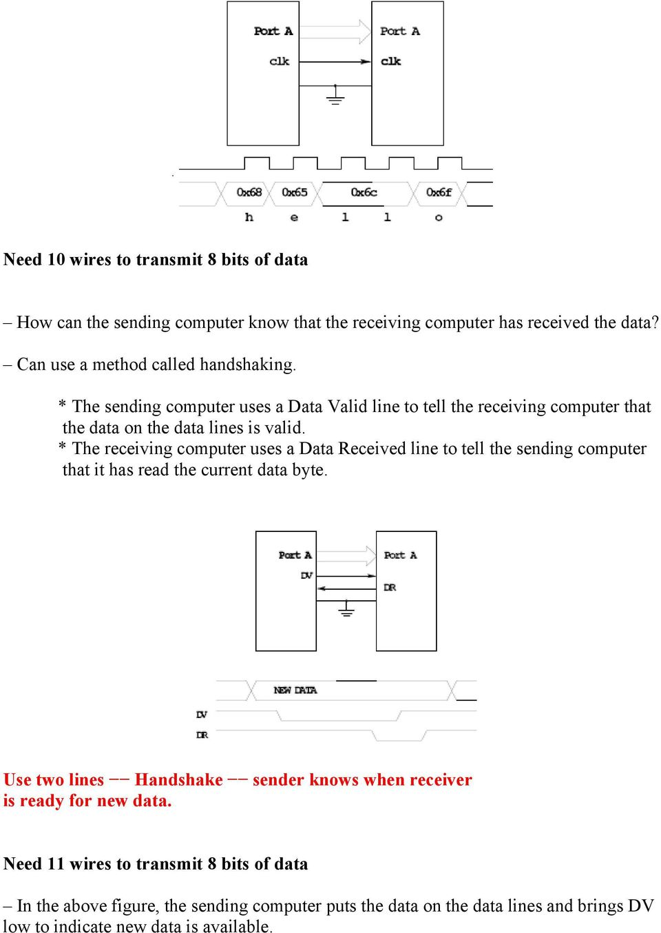 * The receiving computer uses a Data Received line to tell the sending computer that it has read the current data byte.
