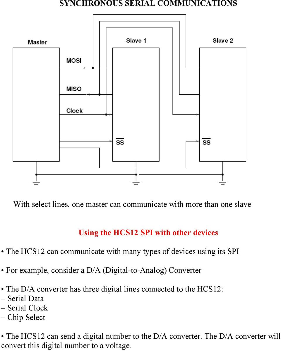 (Digital-to-Analog) Converter The D/A converter has three digital lines connected to the HCS12: Serial Data Serial Clock