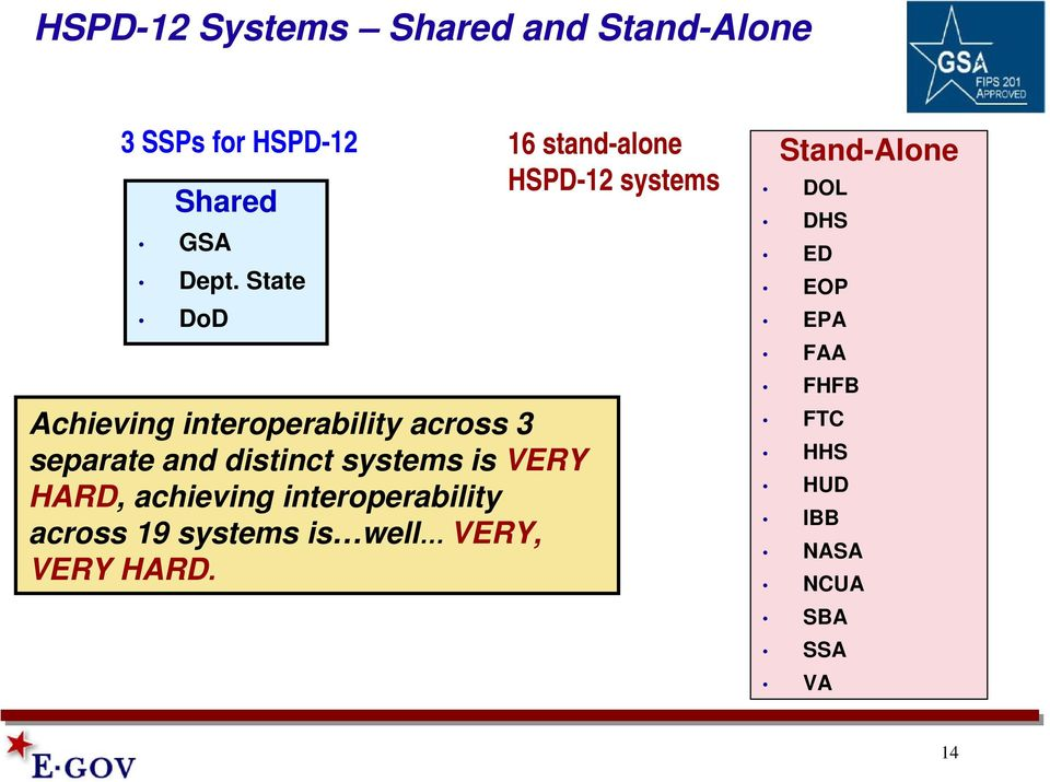 State DoD Achieving interoperability across 3 separate and distinct systems is VERY
