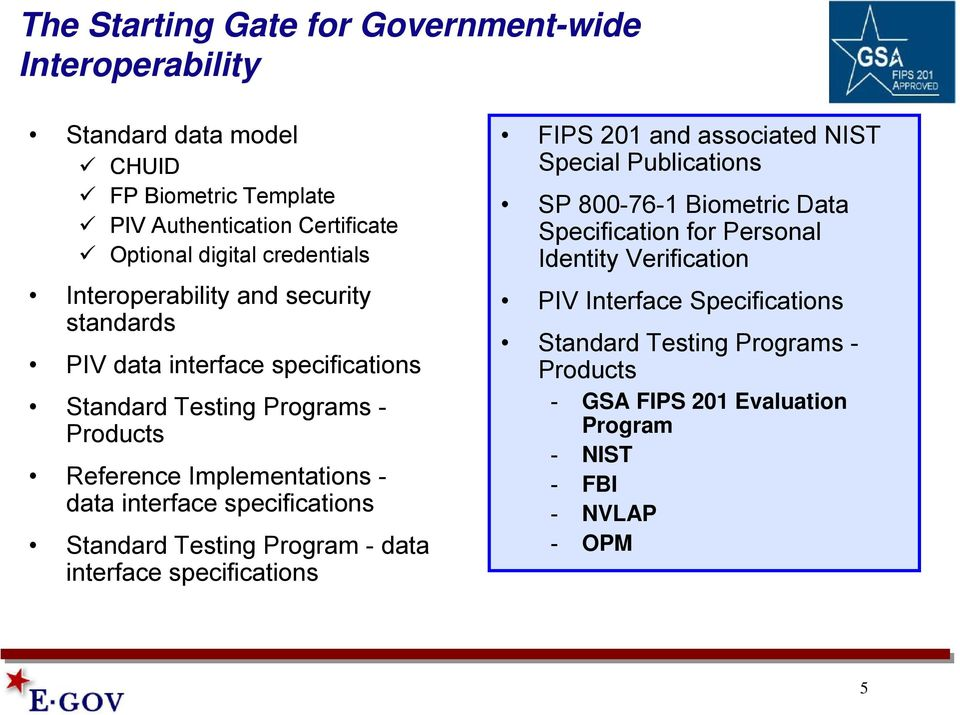 interface specifications Standard Testing Program - data interface specifications FIPS 201 and associated NIST Special Publications SP 800-76-1 Biometric Data
