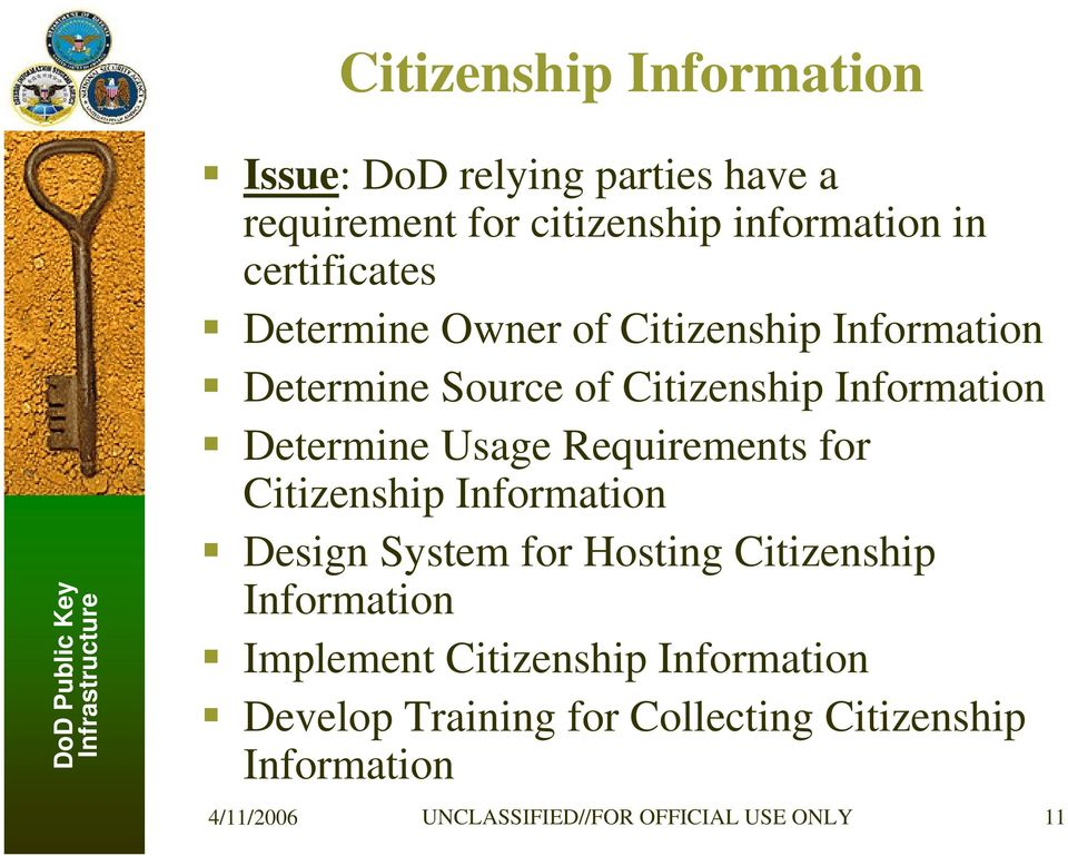 Determine Usage Requirements for Citizenship Information Design System for Hosting Citizenship Information