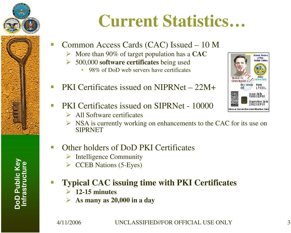 certificates NSA is currently working on enhancements to the CAC for its use on SIPRNET Other holders of DoD PKI Certificates Intelligence