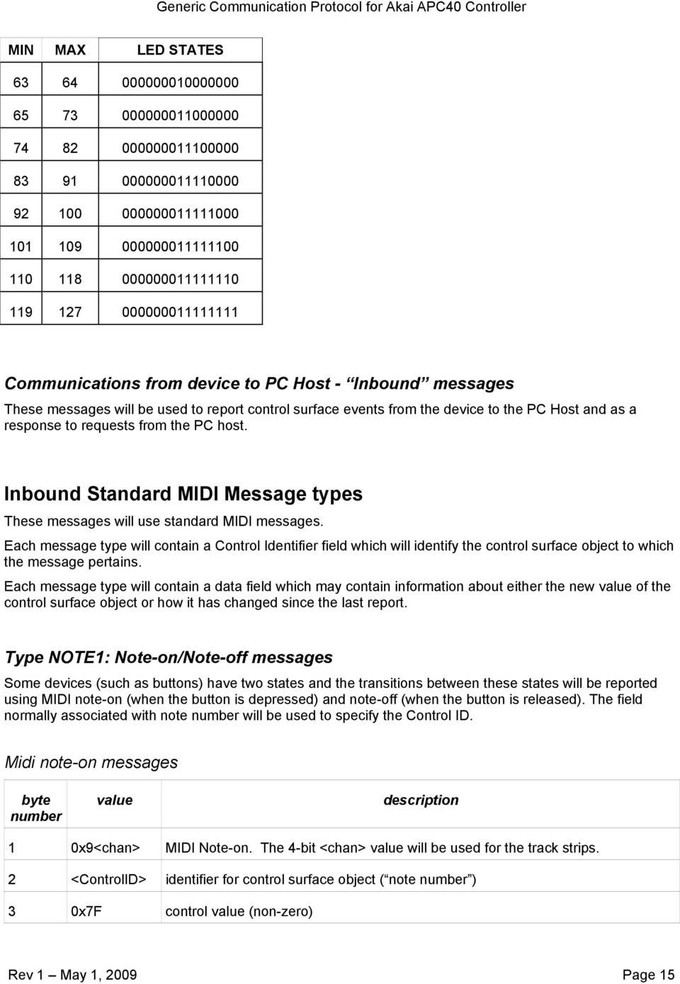 the PC host. Inbound Standard MIDI Message types These messages will use standard MIDI messages.