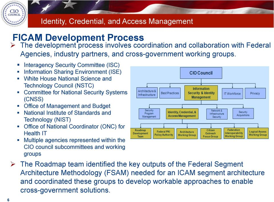 Management and Budget National Institute of Standards and Technology (NIST) Office of National Coordinator (ONC) for Health IT Multiple agencies represented within the CIO council subcommittees and