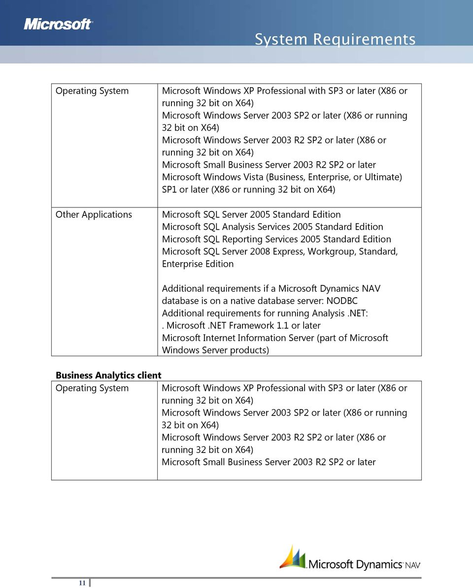 Standard, Enterprise Edition Additional requirements if a Microsoft Dynamics NAV database is on a native database server: NODBC Additional requirements for running Analysis.NET:. Microsoft.NET Framework 1.