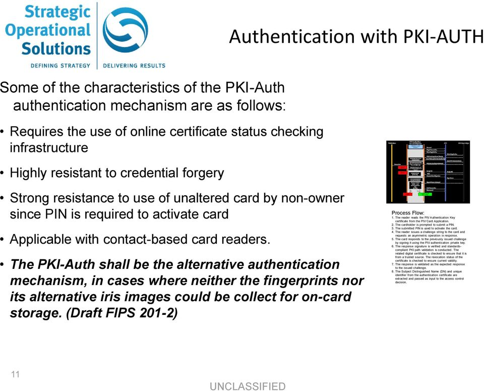 The PKI-Auth shall be the alternative authentication mechanism, in cases where neither the fingerprints nor its alternative iris images could be collect for on-card storage.