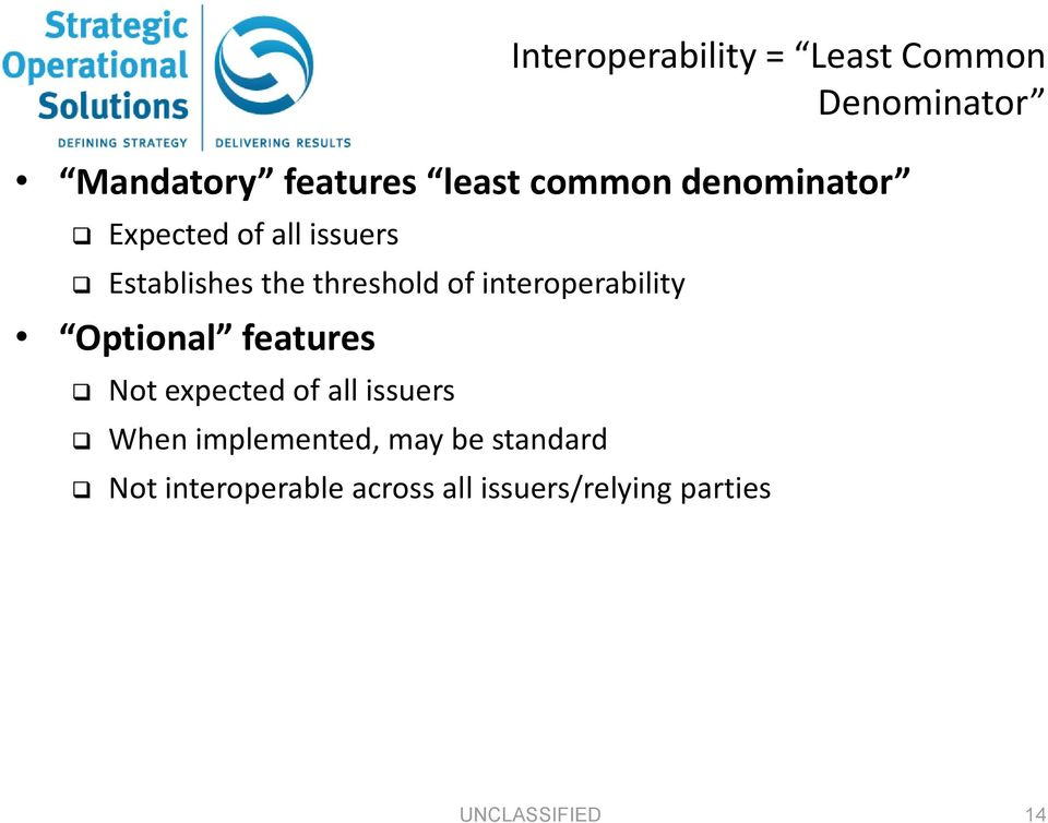 interoperability Optional features Not expected of all issuers When