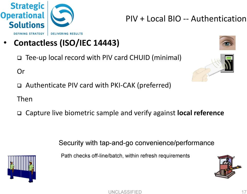 live biometric sample and verify against local reference Security with tap-and-go