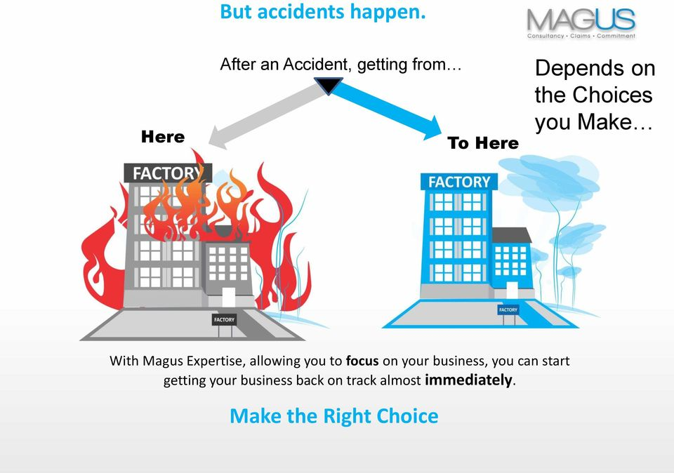 Choices you Make With Magus Expertise, allowing you to focus
