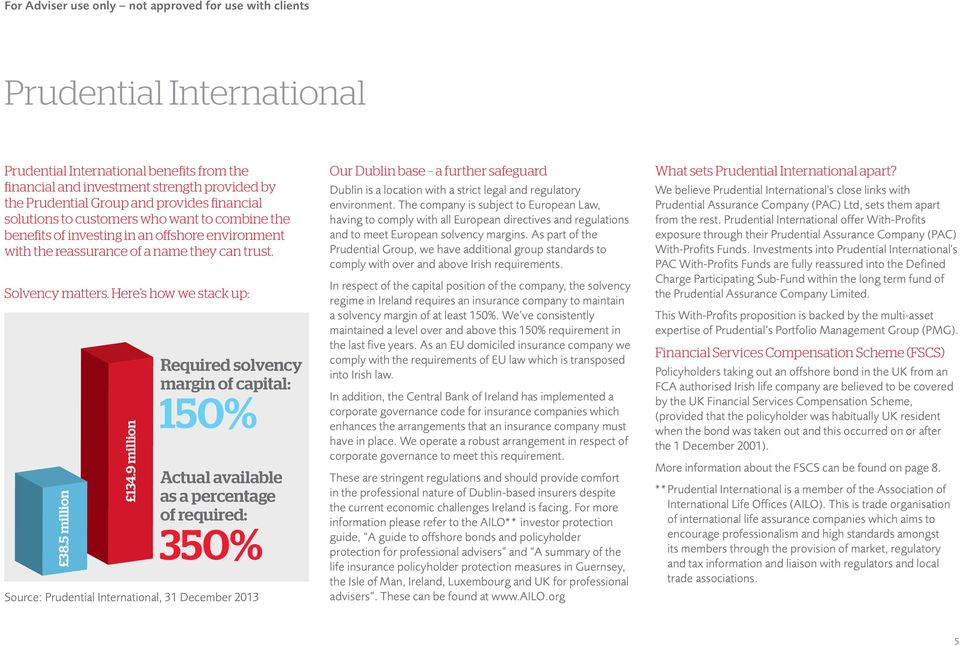 9 million Required solvency margin of capital: 150% Actual available as a percentage of required: 350% Source: Prudential International, 31 December 2013 Our Dublin base a further safeguard Dublin is