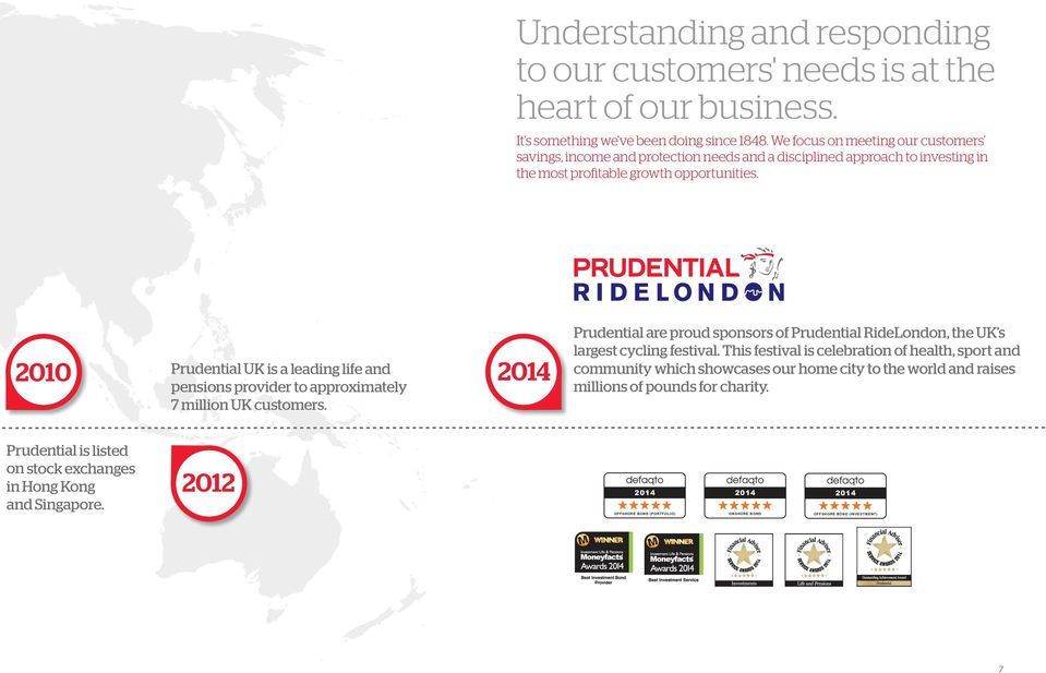 2010 Prudential UK is a leading life and pensions provider to approximately 7 million UK customers. 2014 Prudential are proud sponsors of Prudential RideLondon, the UK s largest cycling festival.