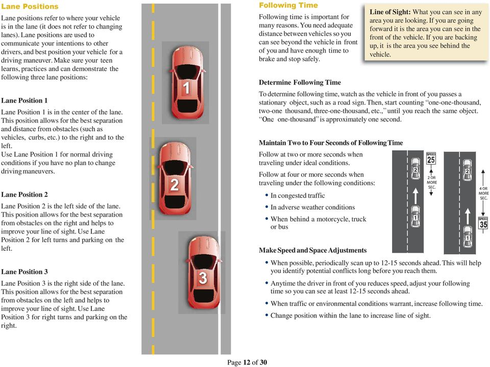 Make sure your teen learns, practices and can demonstrate the following three lane positions: Lane Position 1 Lane Position 1 is in the center of the lane.
