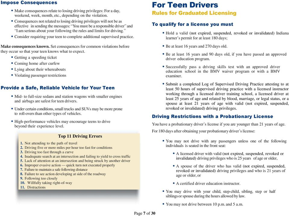 driving. Consider requiring your teen to complete additional supervised practice. Make consequences known.